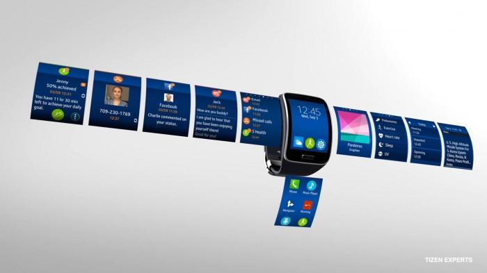 Samsung-Gear-S-2-Neo-smartwatch-User-Interface-15-700x393